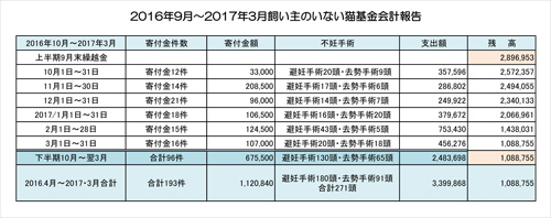 2017.10~2017.03s.jpg